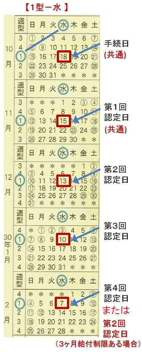 受講資格者のしおりカレンダー