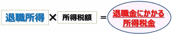 退職所得の計算式2