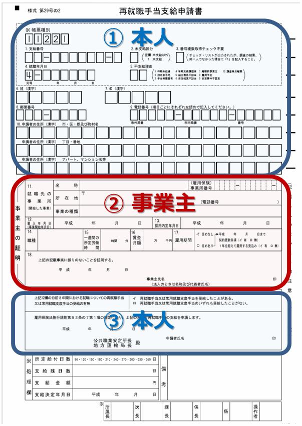 再就職手当支給申請書の書き方