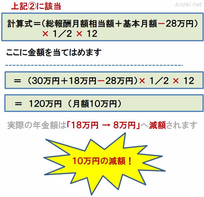 在職老齢年金の具体的な計算式(60歳から65歳未満)