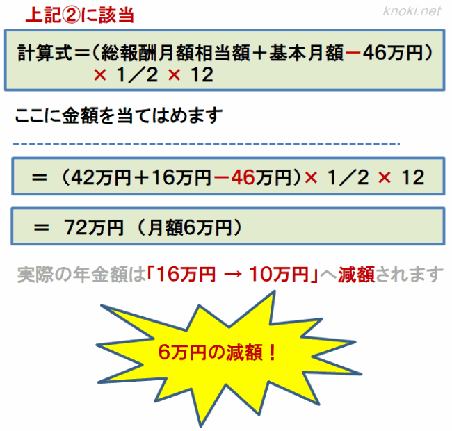 在職老齢年金の具体的な計算式(65歳以上